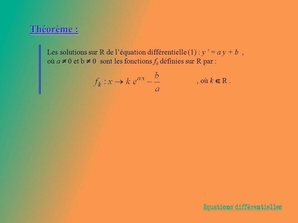 Théorème : Les solutions sur R de l'équation différentielle (1) : y ' = a y + b , où a  0 et b  0 sont les fonctions fk définies sur R par :