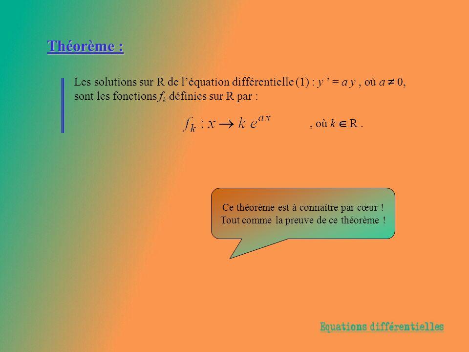 Théorème : Les solutions sur R de l'équation différentielle (1) : y ' = a y , où a  0, sont les fonctions fk définies sur R par :