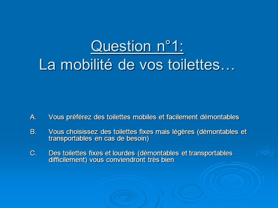 Question n°1: La mobilité de vos toilettes…