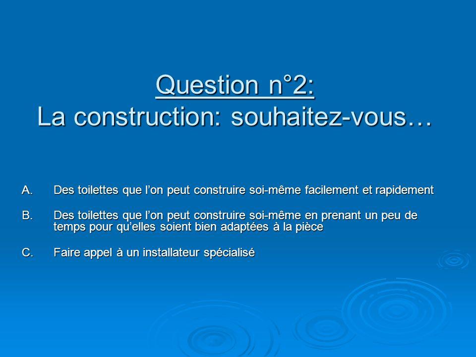 Question n°2: La construction: souhaitez-vous…