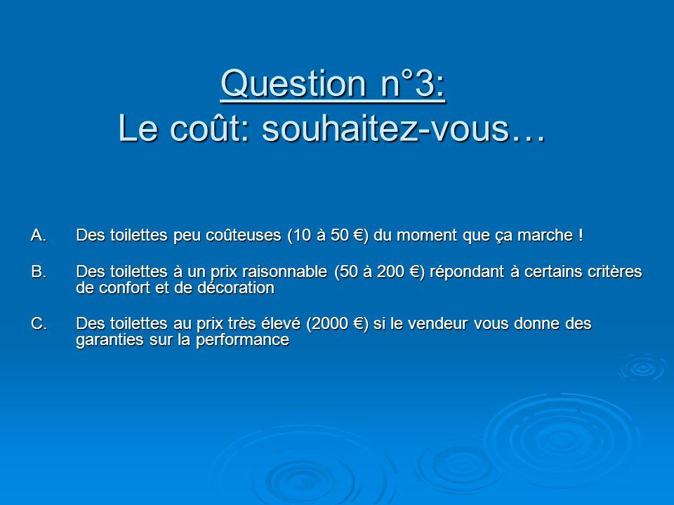 Question n°3: Le coût: souhaitez-vous…