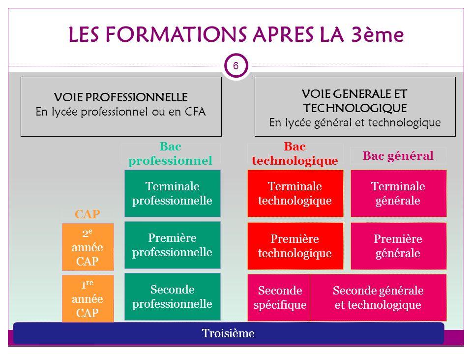 LES FORMATIONS APRES LA 3ème VOIE GENERALE ET TECHNOLOGIQUE