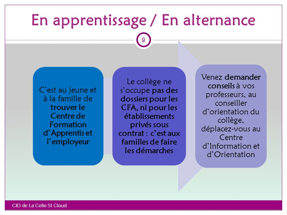 En apprentissage / En alternance