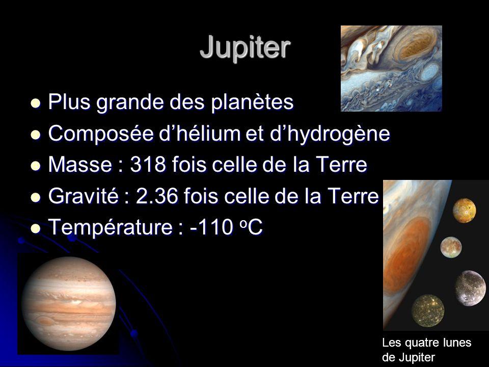 Jupiter Plus grande des planètes Composée d'hélium et d'hydrogène
