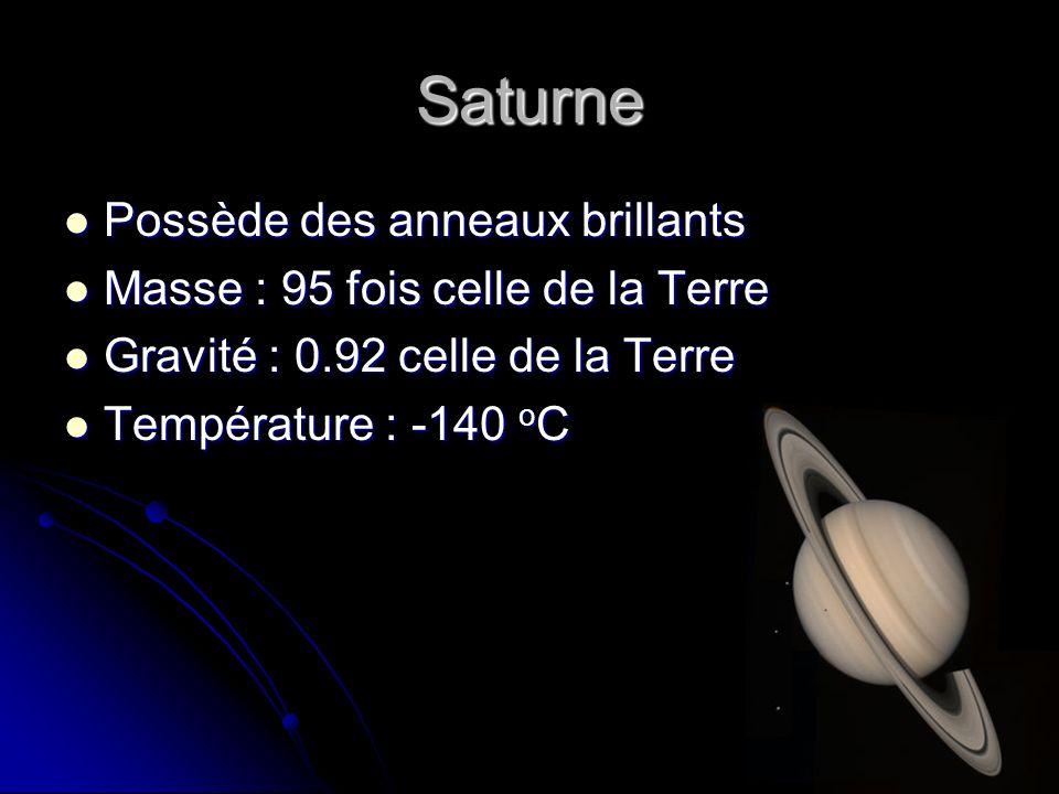 Saturne Possède des anneaux brillants