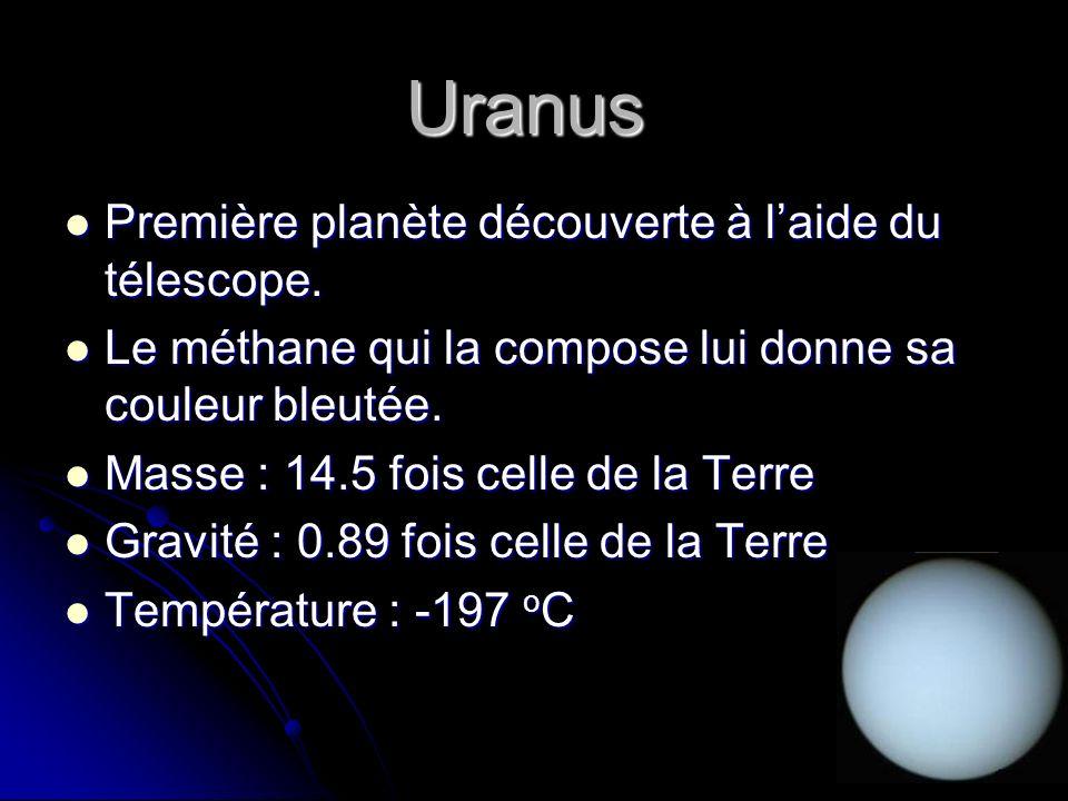 Uranus Georges Première planète découverte à l'aide du télescope.