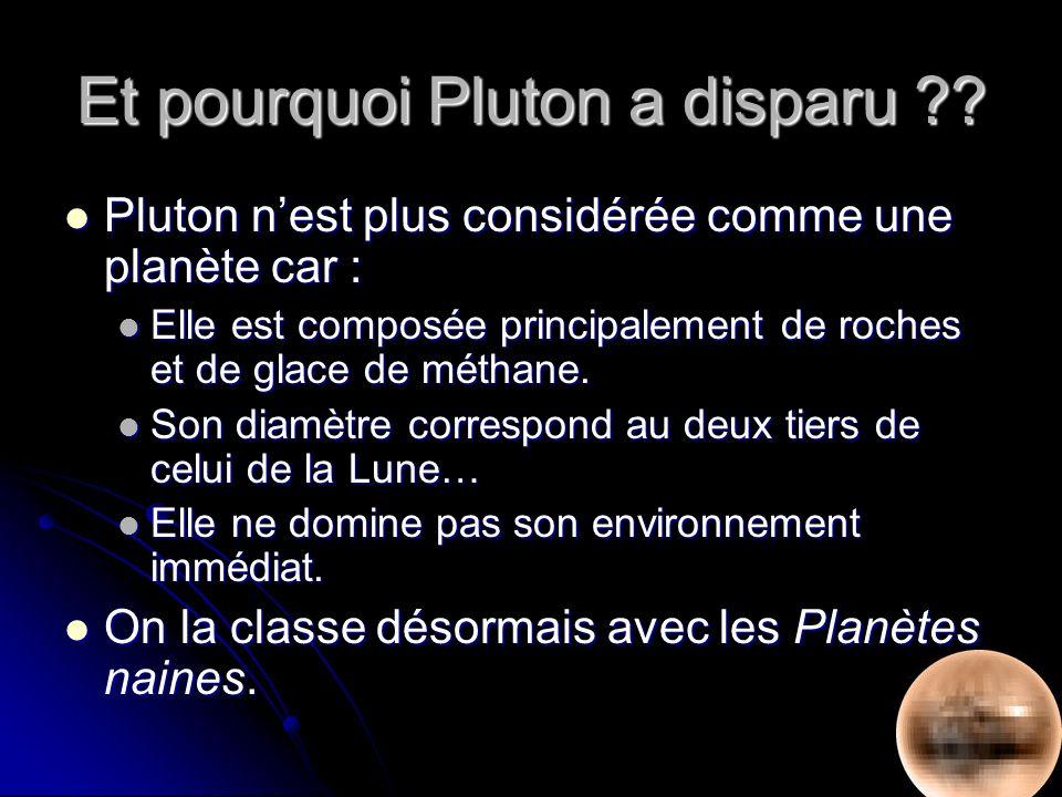 Et pourquoi Pluton a disparu