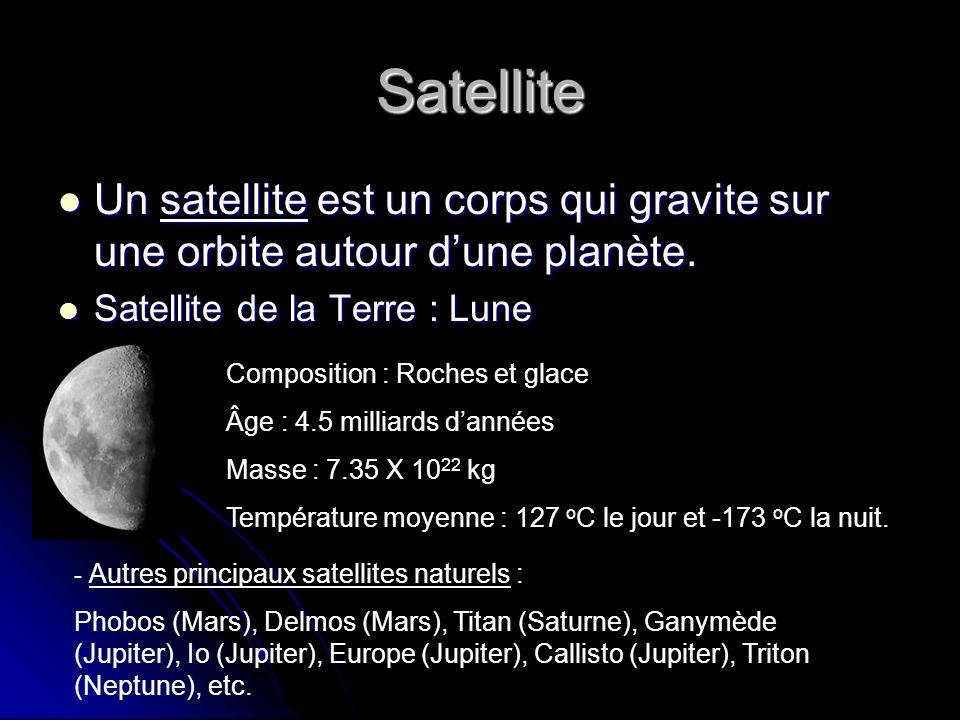 Satellite Un satellite est un corps qui gravite sur une orbite autour d'une planète. Satellite de la Terre : Lune.