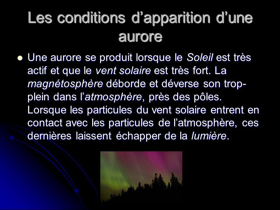 Les conditions d'apparition d'une aurore