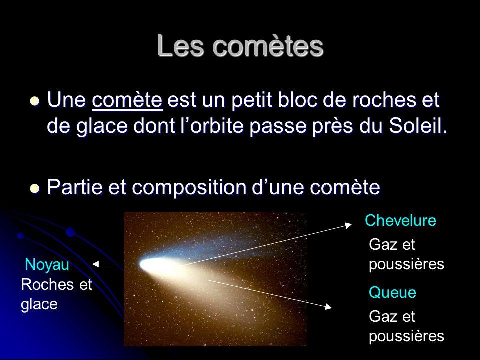 Les comètes Une comète est un petit bloc de roches et de glace dont l'orbite passe près du Soleil. Partie et composition d'une comète.
