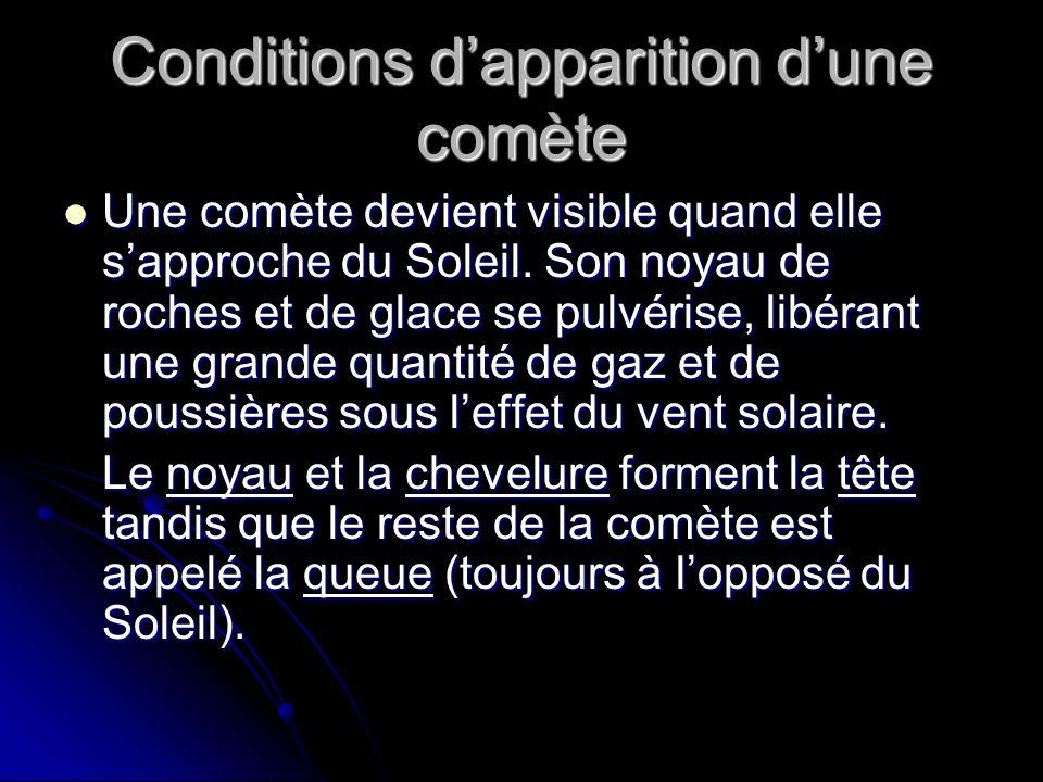 Conditions d'apparition d'une comète