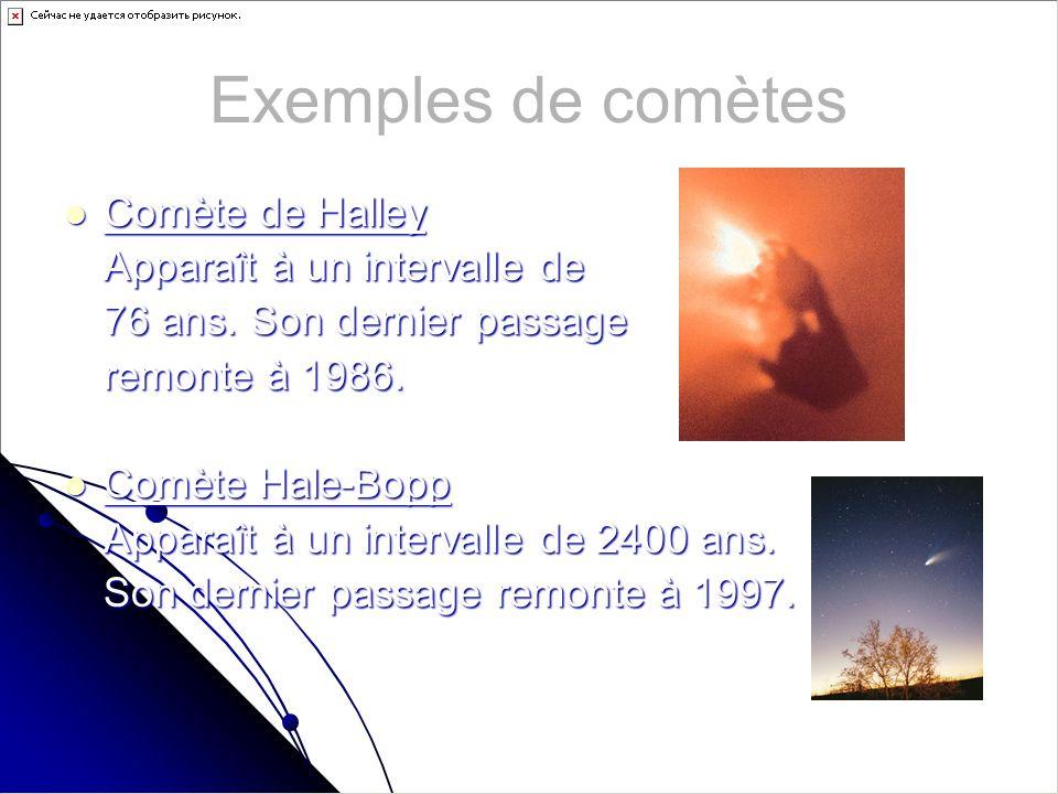 Exemples de comètes Comète de Halley Apparaît à un intervalle de