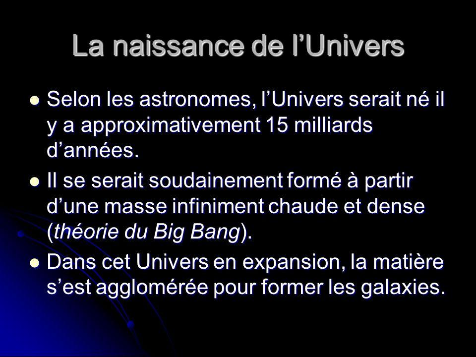 La naissance de l'Univers