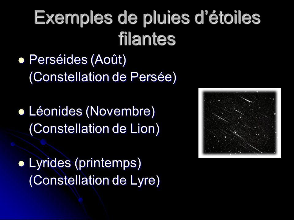 Exemples de pluies d'étoiles filantes