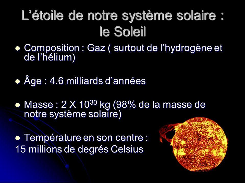 L'étoile de notre système solaire : le Soleil