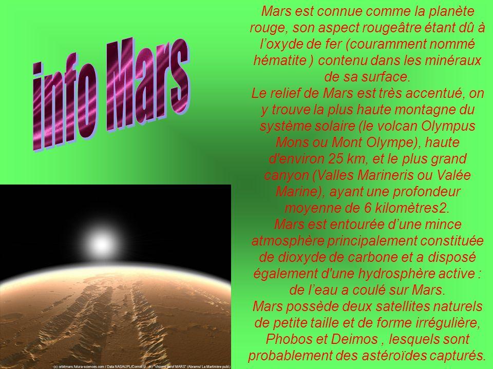 Mars est connue comme la planète rouge, son aspect rougeâtre étant dû à l'oxyde de fer (couramment nommé hématite ) contenu dans les minéraux de sa surface.
