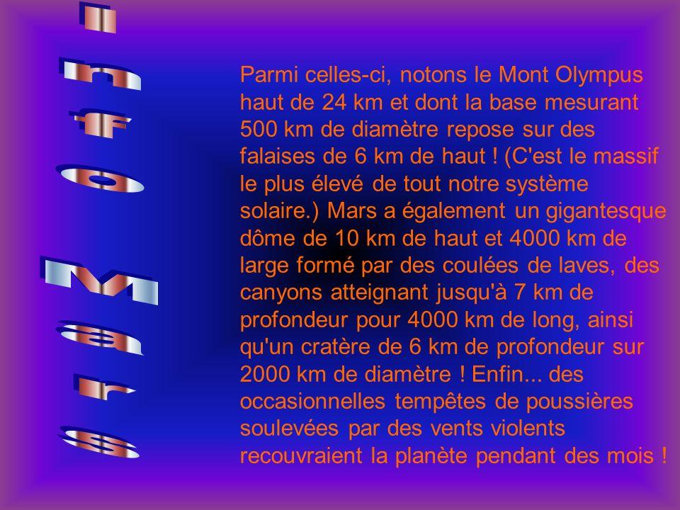 Parmi celles-ci, notons le Mont Olympus haut de 24 km et dont la base mesurant 500 km de diamètre repose sur des falaises de 6 km de haut ! (C est le massif le plus élevé de tout notre système solaire.) Mars a également un gigantesque dôme de 10 km de haut et 4000 km de large formé par des coulées de laves, des canyons atteignant jusqu à 7 km de profondeur pour 4000 km de long, ainsi qu un cratère de 6 km de profondeur sur 2000 km de diamètre ! Enfin... des occasionnelles tempêtes de poussières soulevées par des vents violents recouvraient la planète pendant des mois !