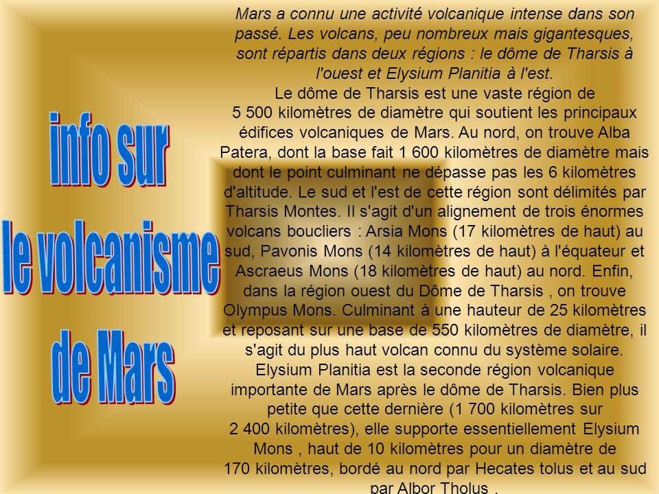 info sur le volcanisme de Mars