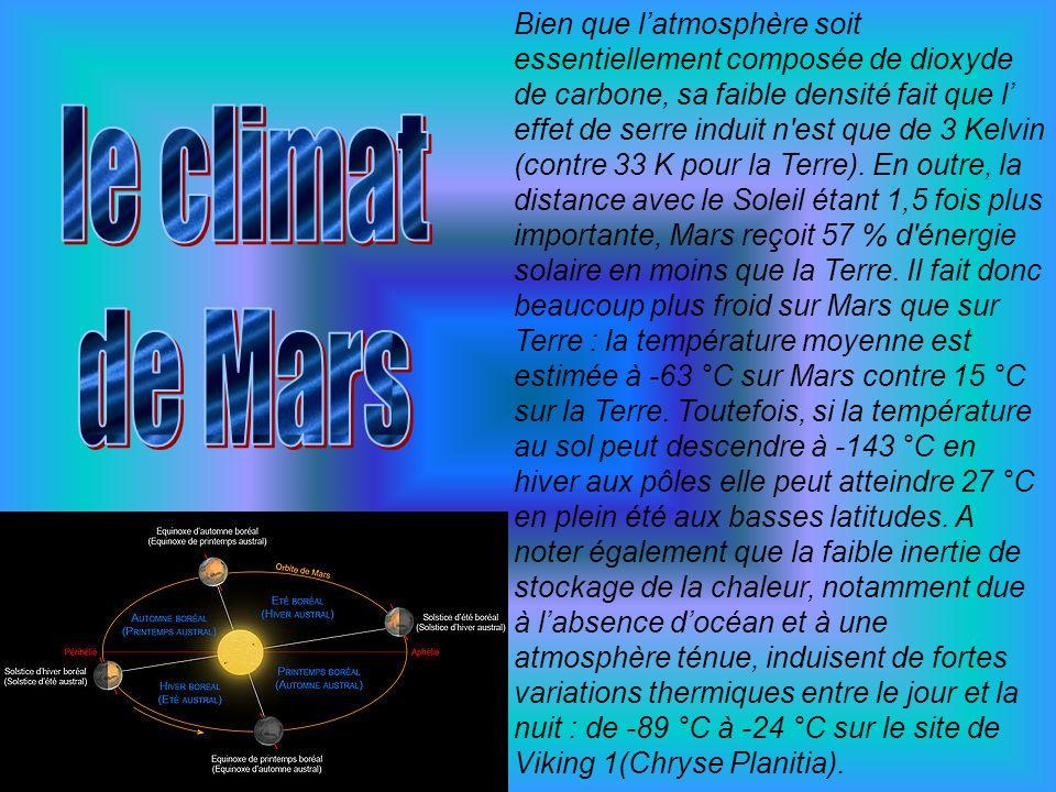 Bien que l'atmosphère soit essentiellement composée de dioxyde de carbone, sa faible densité fait que l' effet de serre induit n est que de 3 Kelvin (contre 33 K pour la Terre). En outre, la distance avec le Soleil étant 1,5 fois plus importante, Mars reçoit 57 % d énergie solaire en moins que la Terre. Il fait donc beaucoup plus froid sur Mars que sur Terre : la température moyenne est estimée à -63 °C sur Mars contre 15 °C sur la Terre. Toutefois, si la température au sol peut descendre à -143 °C en hiver aux pôles elle peut atteindre 27 °C en plein été aux basses latitudes. A noter également que la faible inertie de stockage de la chaleur, notamment due à l'absence d'océan et à une atmosphère ténue, induisent de fortes variations thermiques entre le jour et la nuit : de -89 °C à -24 °C sur le site de Viking 1(Chryse Planitia).