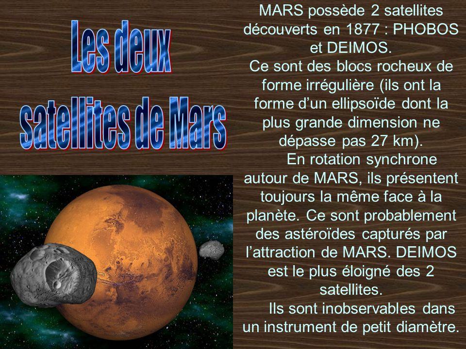 Les deux satellites de Mars