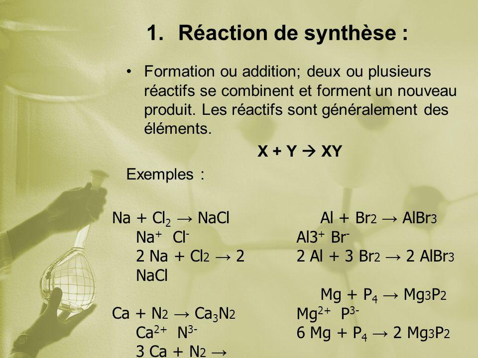Réaction de synthèse :