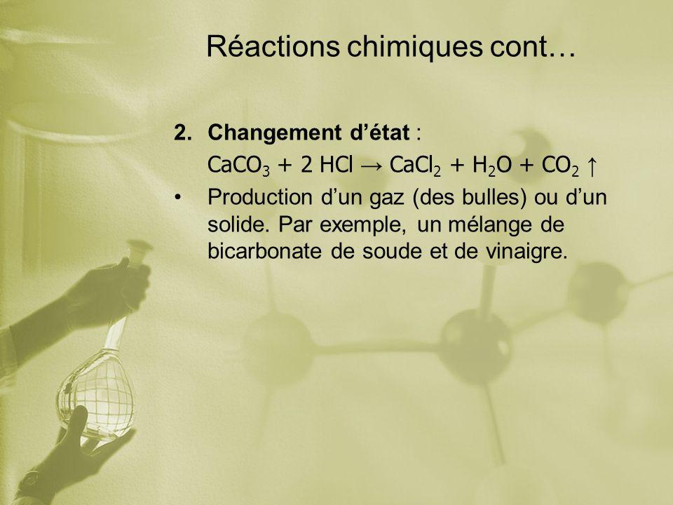 Réactions chimiques cont…
