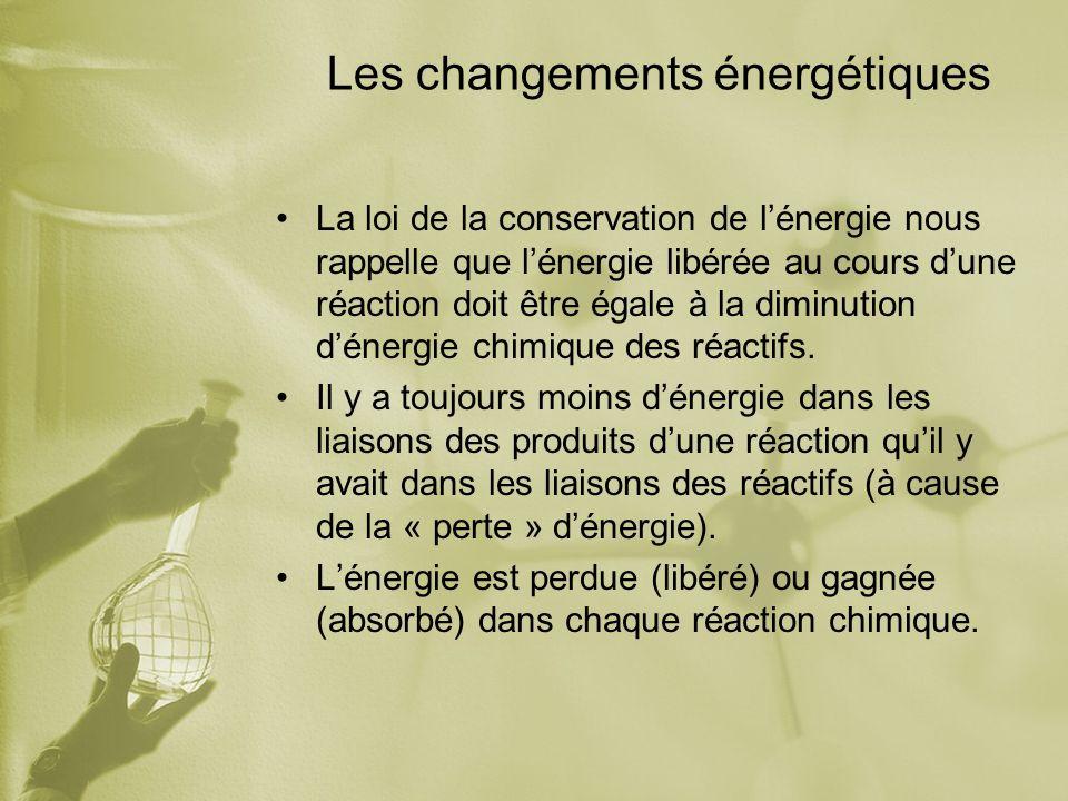Les changements énergétiques