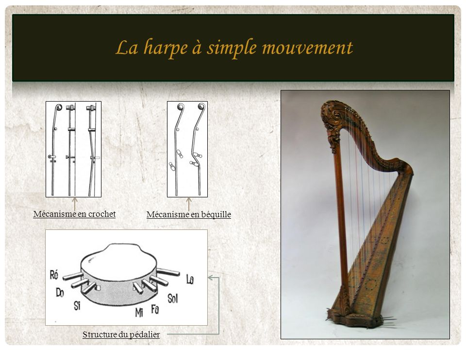 La harpe à simple mouvement