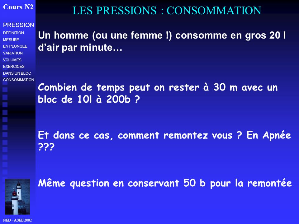 LES PRESSIONS : CONSOMMATION
