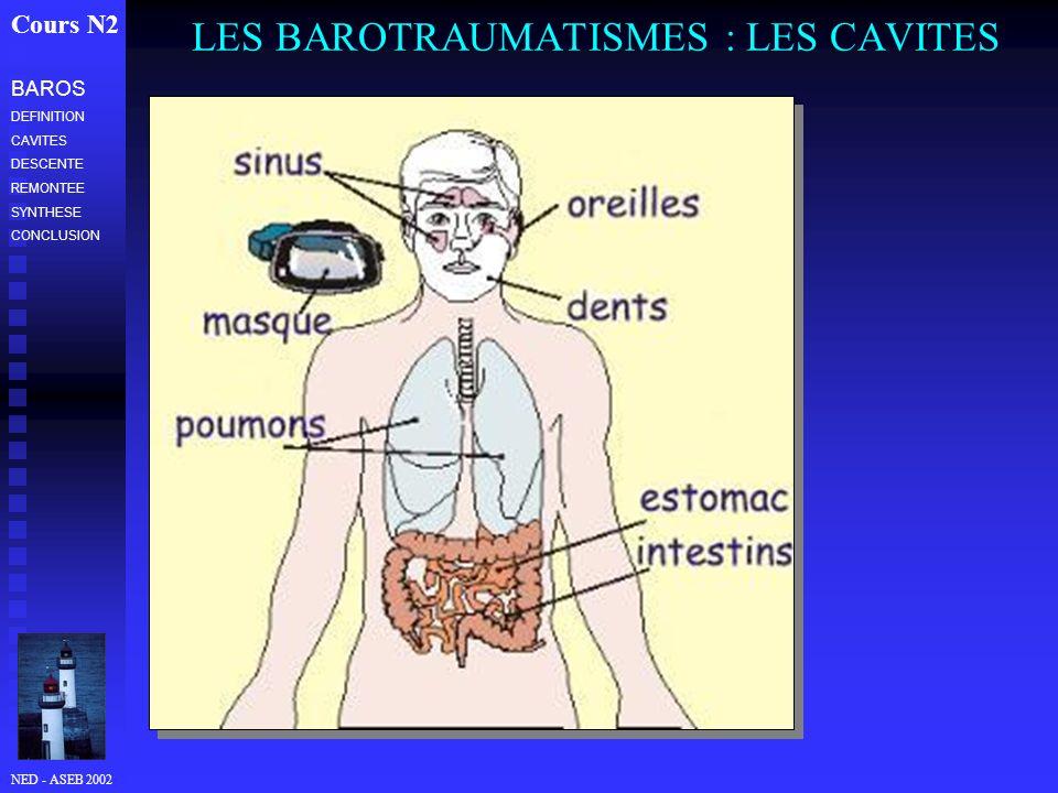 LES BAROTRAUMATISMES : LES CAVITES