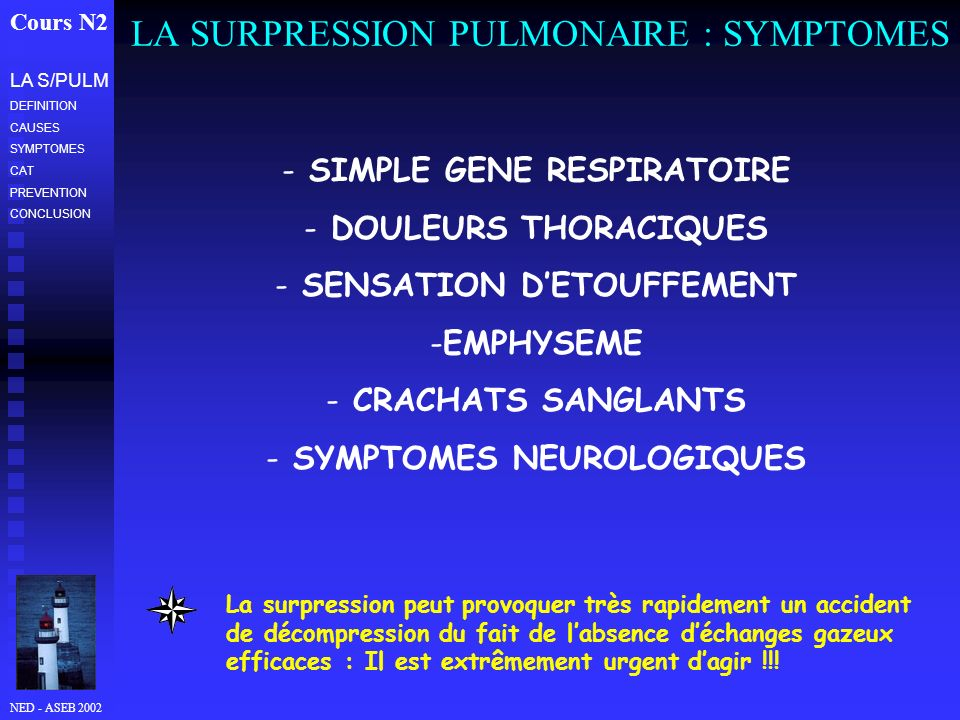 LA SURPRESSION PULMONAIRE : SYMPTOMES