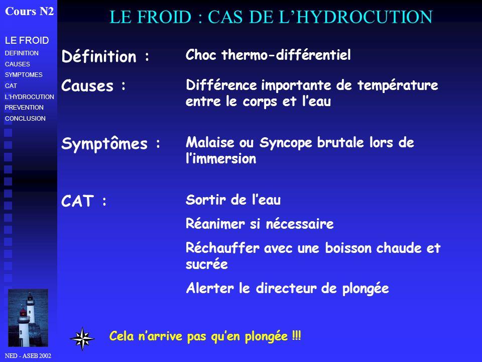 LE FROID : CAS DE L'HYDROCUTION