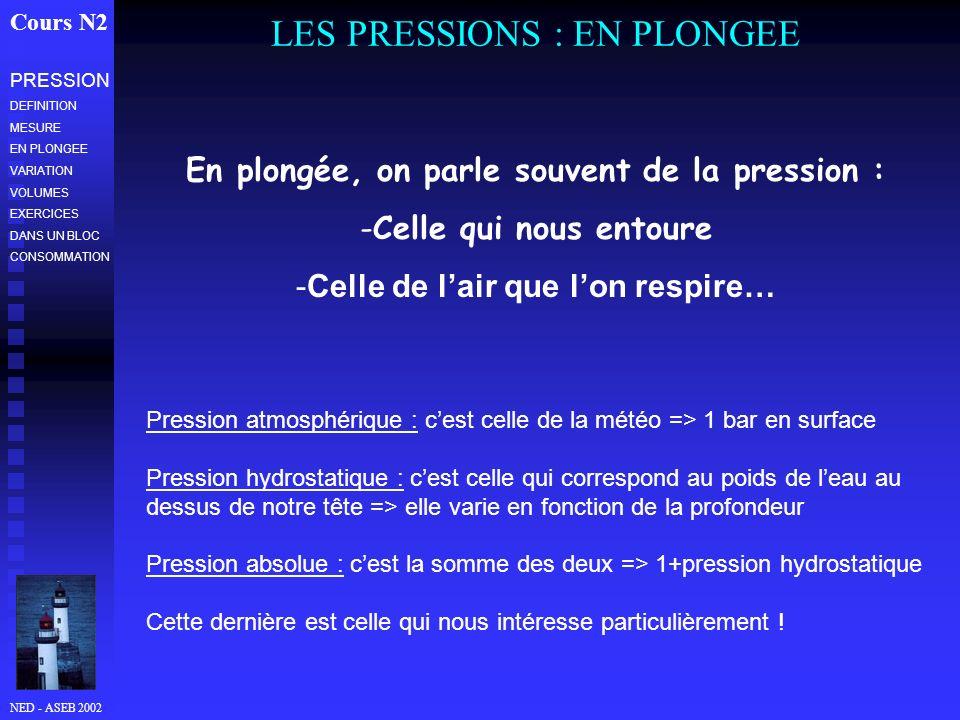 LES PRESSIONS : EN PLONGEE