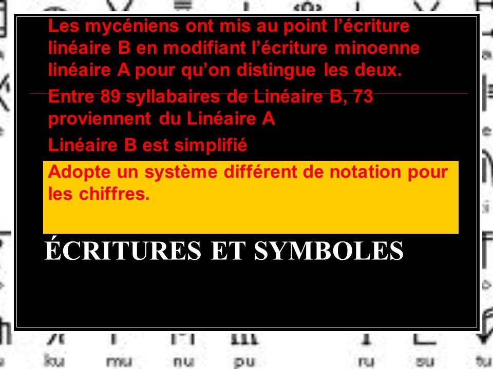 Les mycéniens ont mis au point l'écriture linéaire B en modifiant l'écriture minoenne linéaire A pour qu'on distingue les deux.