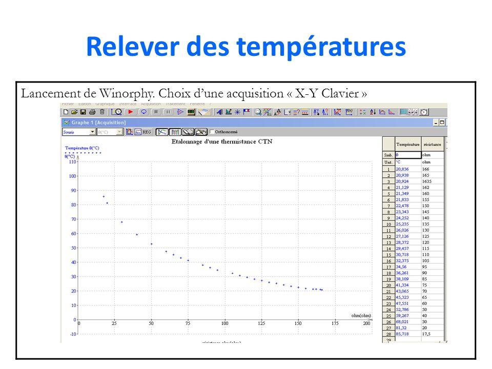 Relever des températures