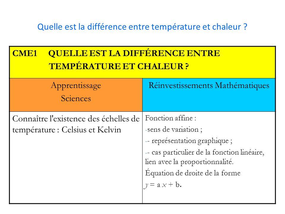 Quelle est la différence entre température et chaleur