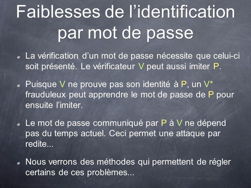 Faiblesses de l'identification par mot de passe