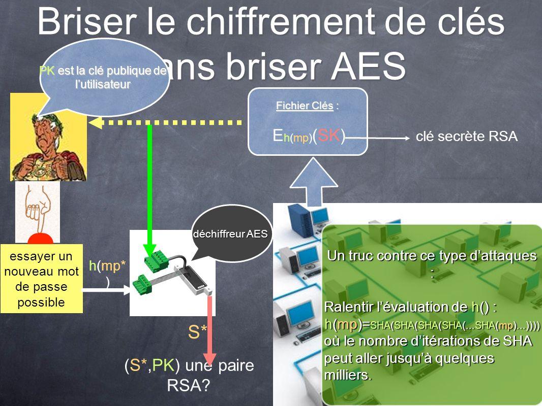 Briser le chiffrement de clés sans briser AES