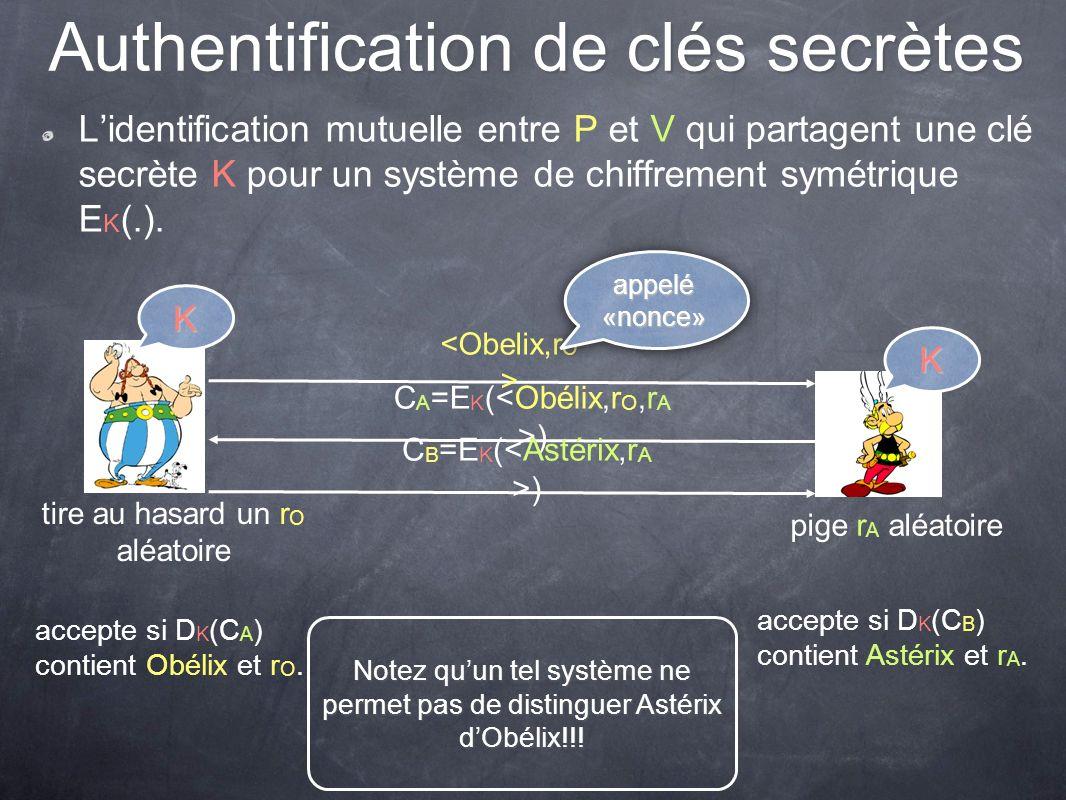 Authentification de clés secrètes