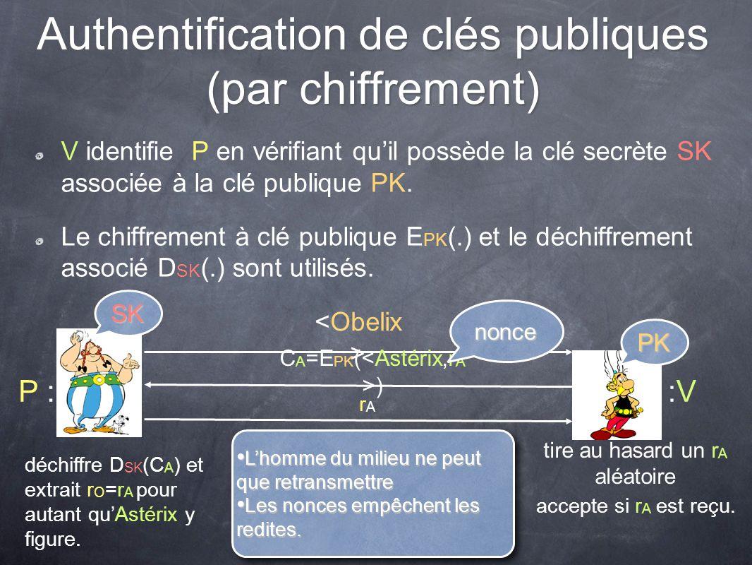 Authentification de clés publiques (par chiffrement)
