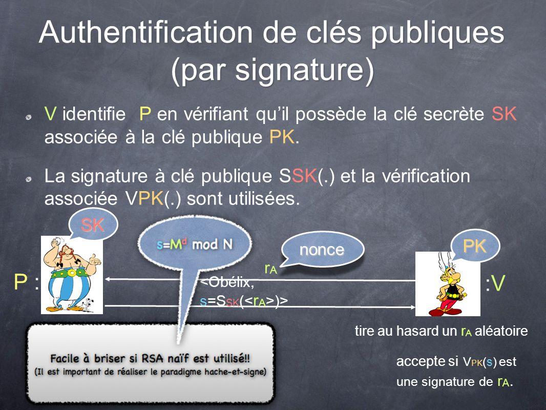 Authentification de clés publiques (par signature)