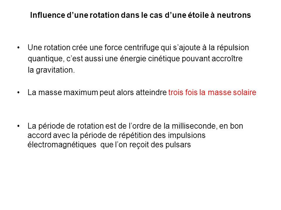 Influence d'une rotation dans le cas d'une étoile à neutrons