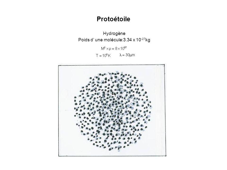 Hydrogène Poids d' une molécule:3.34 x 10-27kg