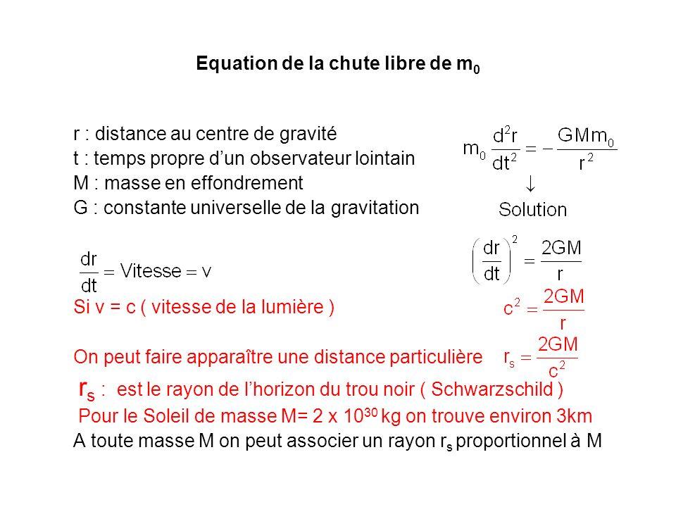 Equation de la chute libre de m0