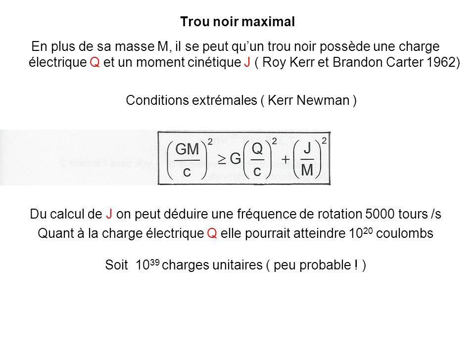 Conditions extrémales ( Kerr Newman )
