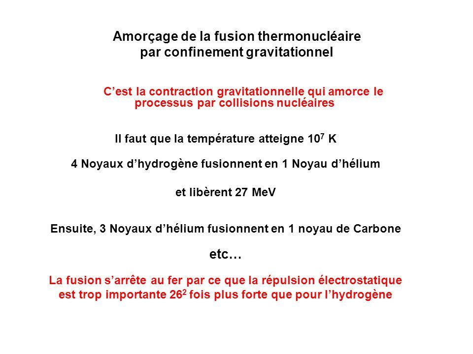 Amorçage de la fusion thermonucléaire par confinement gravitationnel
