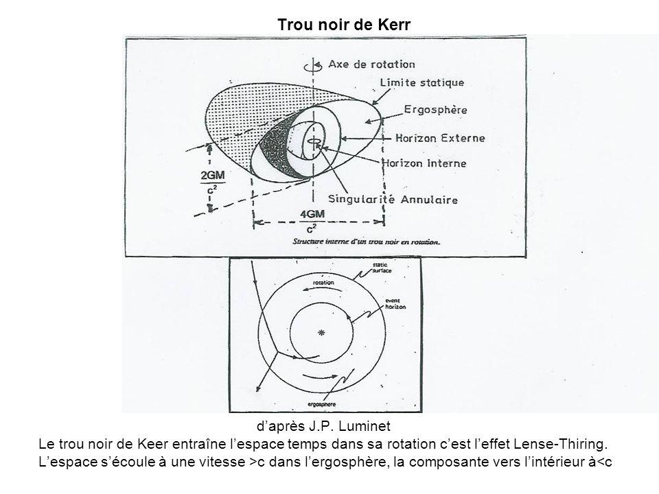 Trou noir de Kerr d'après J.P. Luminet