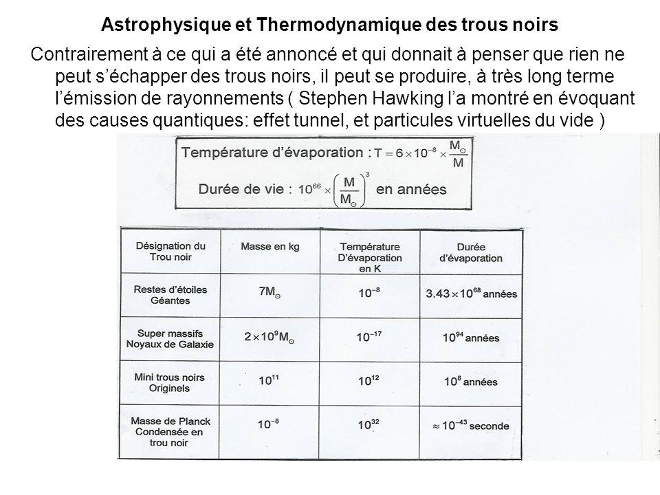 Astrophysique et Thermodynamique des trous noirs