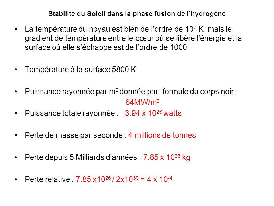 Stabilité du Soleil dans la phase fusion de l'hydrogène