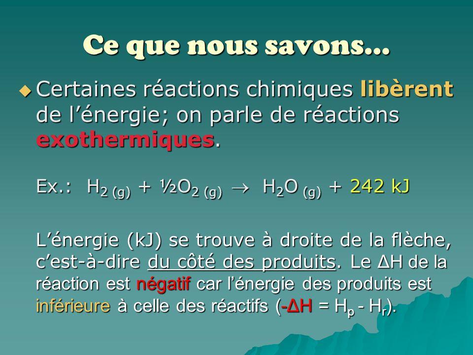 Ce que nous savons… Certaines réactions chimiques libèrent de l'énergie; on parle de réactions exothermiques.